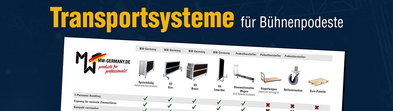 Alle MW-Germany Transportsysteme im Detail mit ihren Vorteile